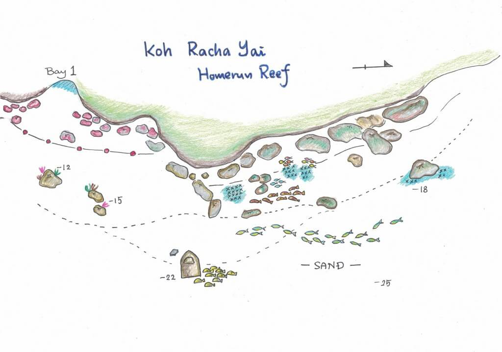 Racha-yai-homerun-reef