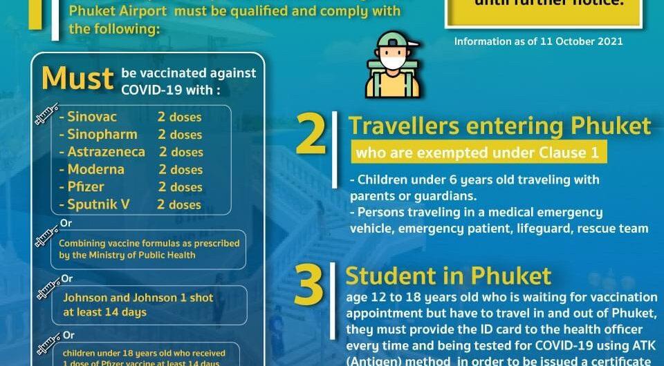 タイ プーケット旅行